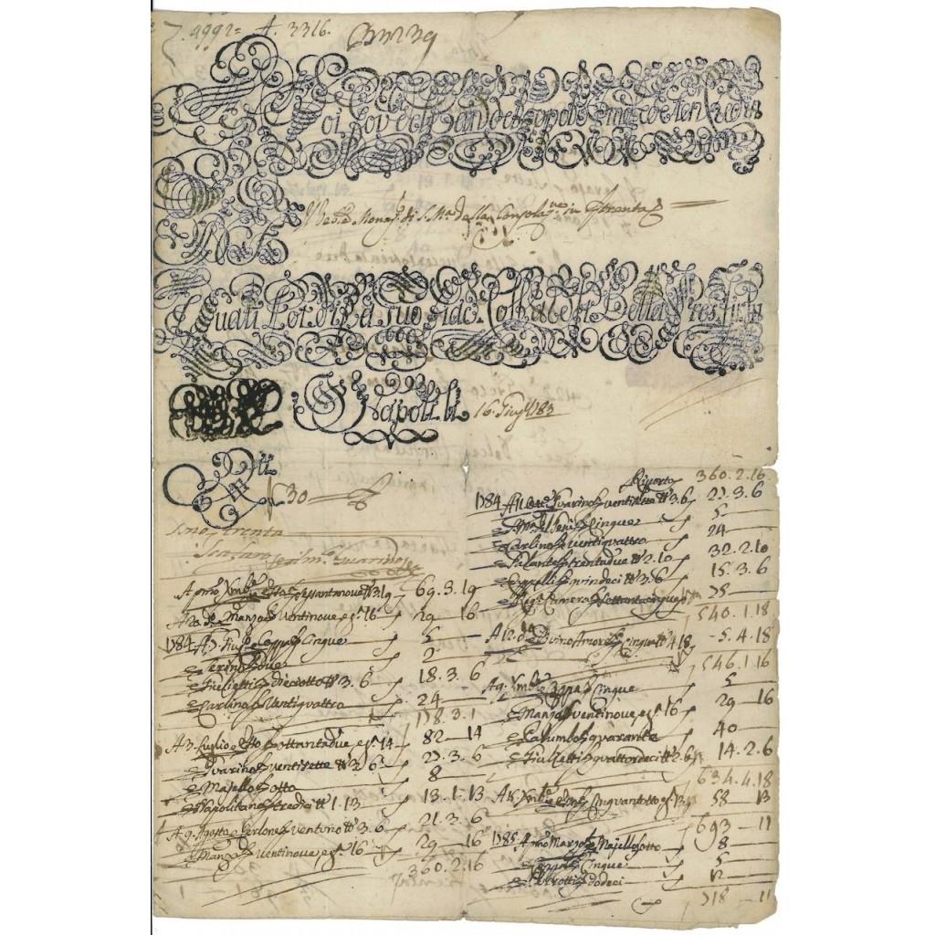 BANCO DEL POPOLO - NAPOLI 1783